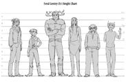 Ch.1 Height Chart!